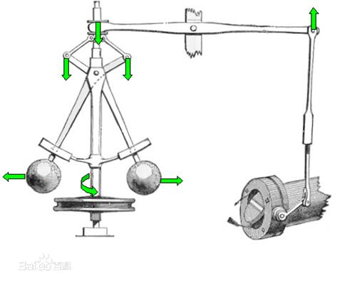 physics exercises charts